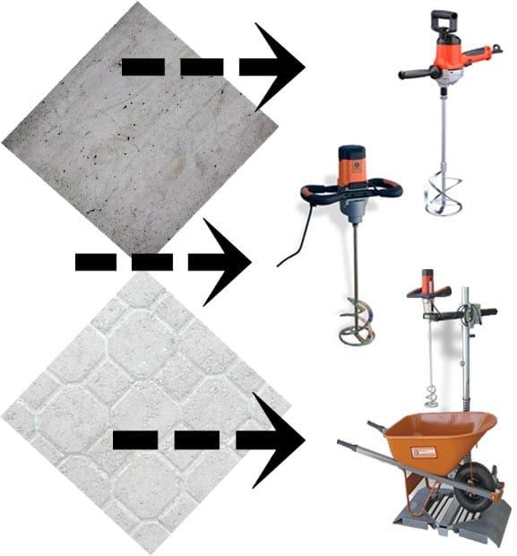 Best Concrete Mixer Tools for Construction