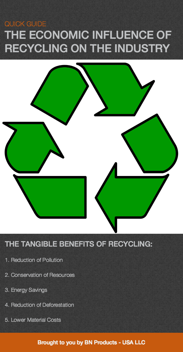 construction industry recycling