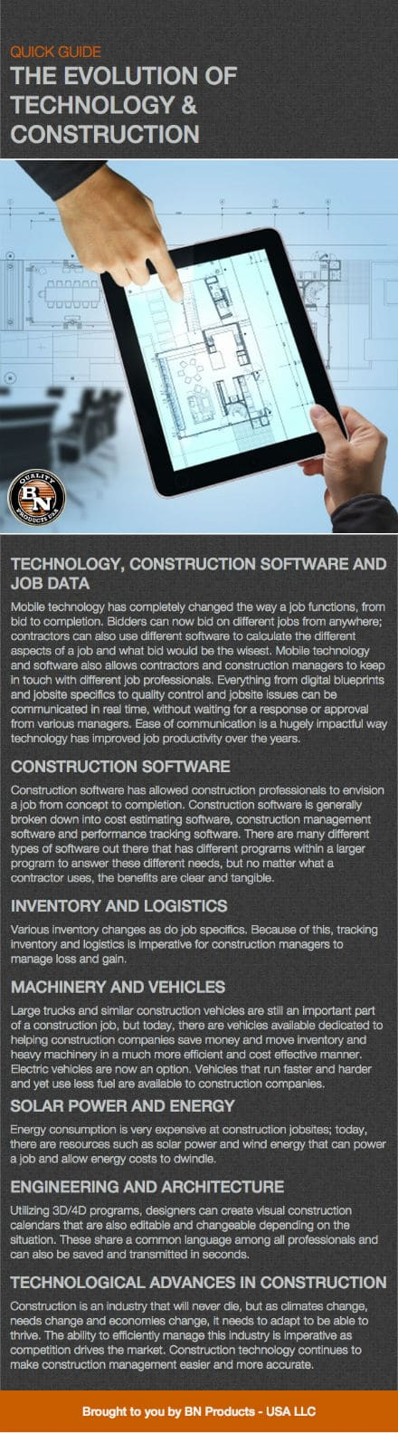 evolution of technology & construction